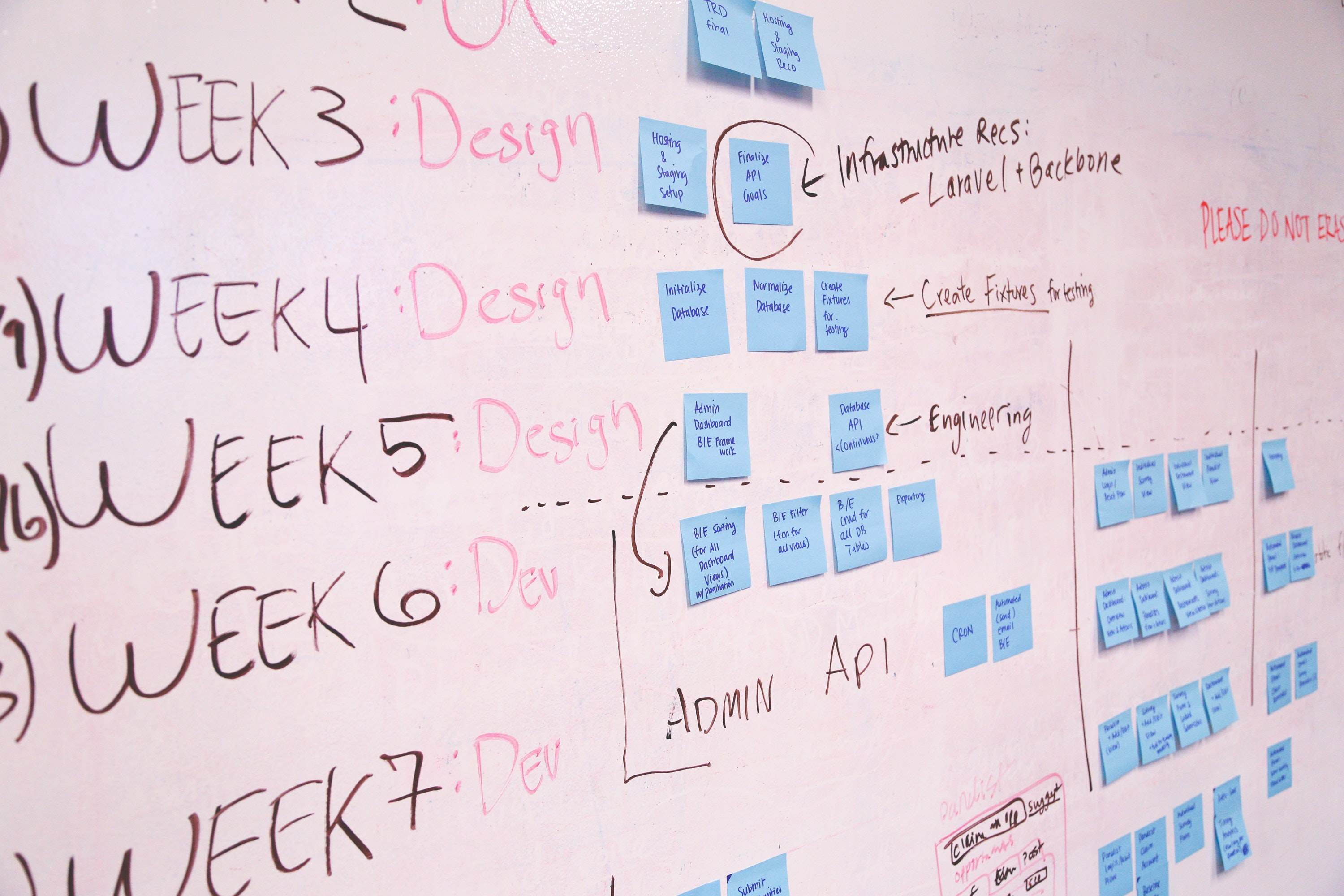 Planning and Setting Objectives, Business Operations & Management, Running a Business